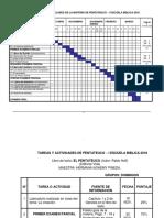 Cronograma de Clases de La Materia de Pentateuco[1]