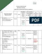 30 August 2018 Registrul National