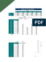 Datos de Venta de una empresa costurera Clase de Administración