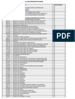 Tabela NCM