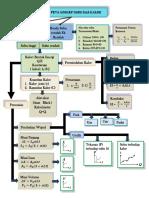 peta konsep pengukuran FITRI ERDIANA