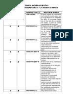 Tabla de Respuestas, Clave,Componente y Justitificacion.pdf