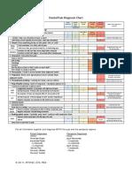 dental-pain-diagnosis.pdf