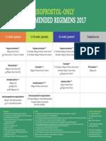 FIGO_Dosage_Chart EN_0.pdf