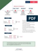 1.1 Present Perfect Rules.pdf