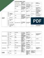 381961408-Clasificacion-de-Las-Rocas-Del-Plano-Geologico-Quinua-socos.docx