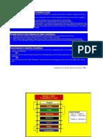 copy of ladder  bumper board  tournament format