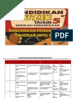 RPT MZ T5 2019