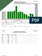 Fannin County Residential October 2010 Market Report