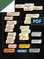 Metaethics Concept Map 1