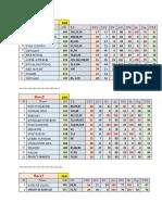 Chennai 19.10 Worksheet