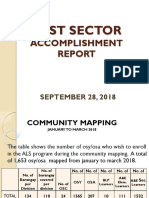East Sector Accomplishment Sept 2018