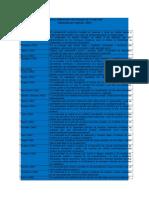 DefinicionesCreatividad(Esquivias2004)