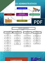 1 Procesos Administrativos (Planeacion )