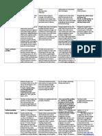critical review jurnal akuntansi sektor publik