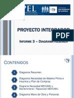 Informe_3_-_Diagrama_Resumen