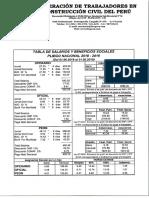 Tabla de salarios y Beneficios sociales Construcción civil 2019 (1).pdf