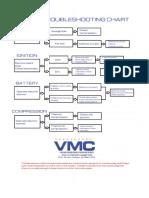 Basic_Troubleshooting_Chart.pdf