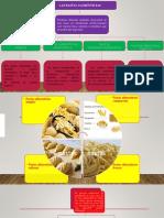 Expocion de Pastas Alimenticias 2018