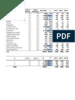 Muestreo Aleatorio Estratificado - Excel VF