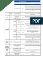 REGISTRO DE CONTRATOS PN.pdf