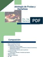 Micro Biolog i a Fruta Sy Horta