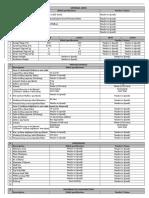 PDS-Sparkler Filter