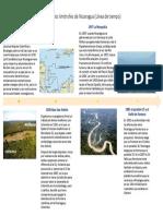 Diferendos limitrofes de Nicaragua
