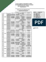 Jadwal Pelajaran 2018-2019