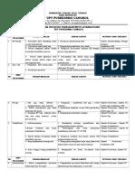 #e.p. 9.1.1.1...Rencana-Prioritas-Perbaikan-Mutu-Layanan-Klinis rawat inap ugd