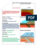 NOTES - Landforms and Events - COMPLETED