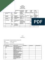 3. CONTOH INSTRUMEN AUDIT INTERNAL 1.docx