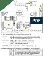 OTIS (Descripccion de los Led de la Placa LB_II).pdf