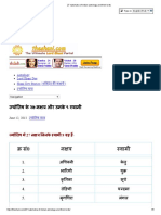27 nakshatra of indian astrology and their lords.pdf