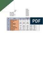 Copy of Laporan Starter Perminggu 1-5