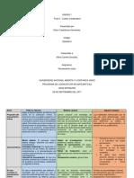 UNIDAD 1 cuadro comparativo de PC.docx