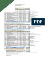 Presupuesto de La Construcción de Veredas, Cunetas, Sistema de Drenaje