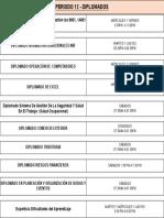 Grupos Que Inician Periodo 12 Diplomados