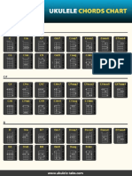 Ukulele chord chart 1.pdf