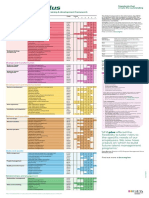 Knowledge Transfer Plan (Template)