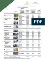 Tabla-SM-2018-ipc-4-73.pdf