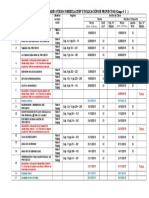 Anexo de Silabo Oficial - Formul Eval Proy 2018-II