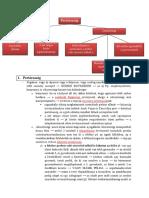 TSZT AGJ Szövetkezeti Jog Levelező Vizsgakövetelmények Témakörjegyzék