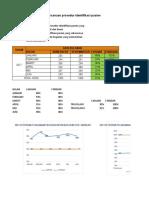 LAPORAN IKP 2016