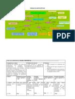 Mapa Conceptual Fármacos Antepilépticos