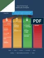 FBI Strategy Pillars PDF