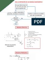 Clase de Modelamiento EE615