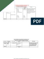 Ep 2. Tabel Distribusi Dan Kompetensi Yang Dimiliki Oleh
