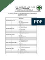 8 4 1 2 Standarisasi Kode Klasifikasi Diagnosis Dan Terminologi