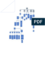 Evidencia 1_mapa Conceptual_sistema Financiero